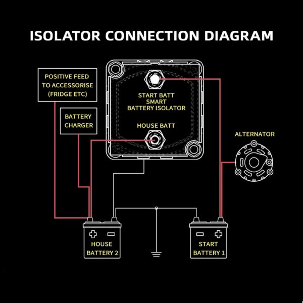 ATV UTV 12V 140A Battery Isolator Voltage Sensitive Relay VSR Automatic Charing for Polaris for Artic Cat Boats, RV's